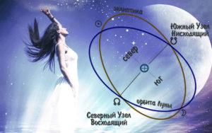 Лунные узлы в натальной карте
